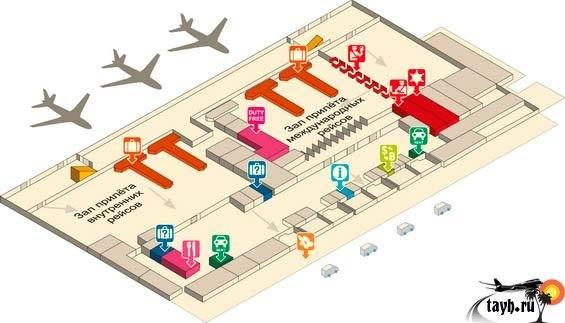 аэропорт Пхукета карта