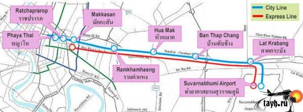 Транспорт из аэропорта Бангкока в город.