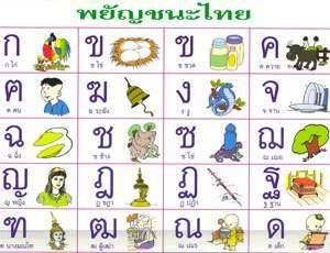 тайская азбука
