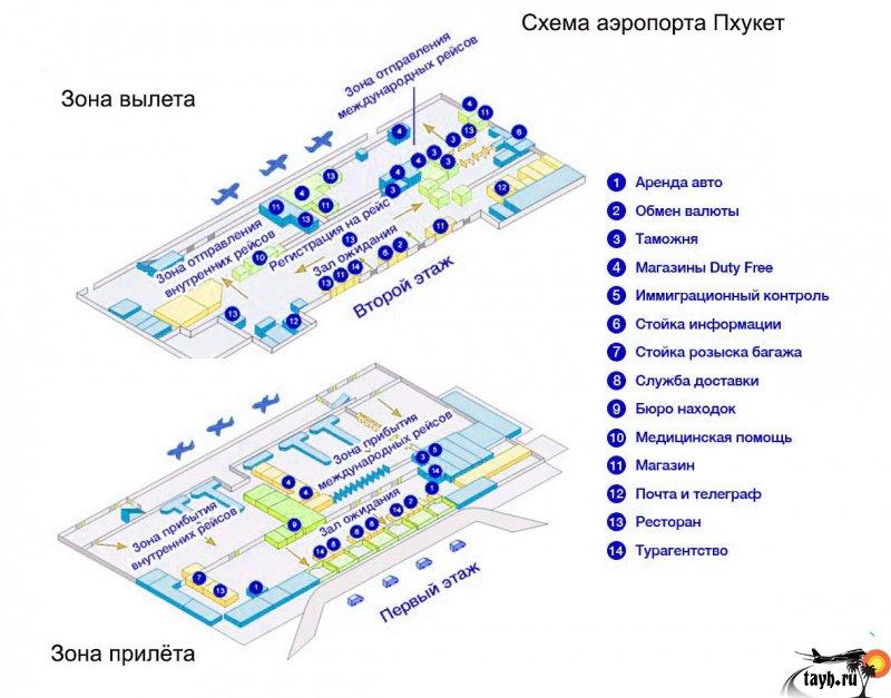 Схема аэропорта пхукета на русском языке